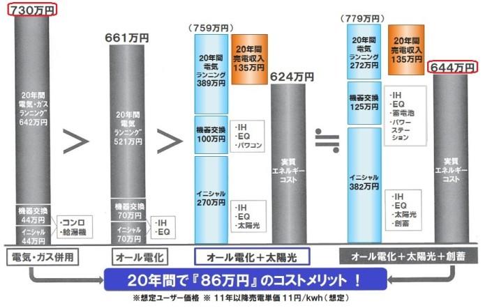 太陽光提案・セミナー資料P35-2