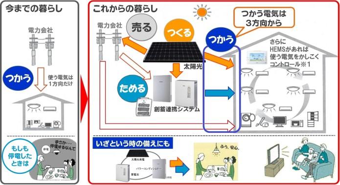 太陽光提案・セミナー資料P37-2