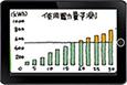 イラスト:使用電力量予測図