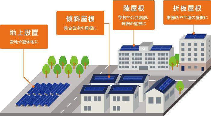 太陽光発電システムイラスト