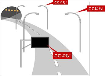 イメージ:道路や電光掲示板の「デンセン」