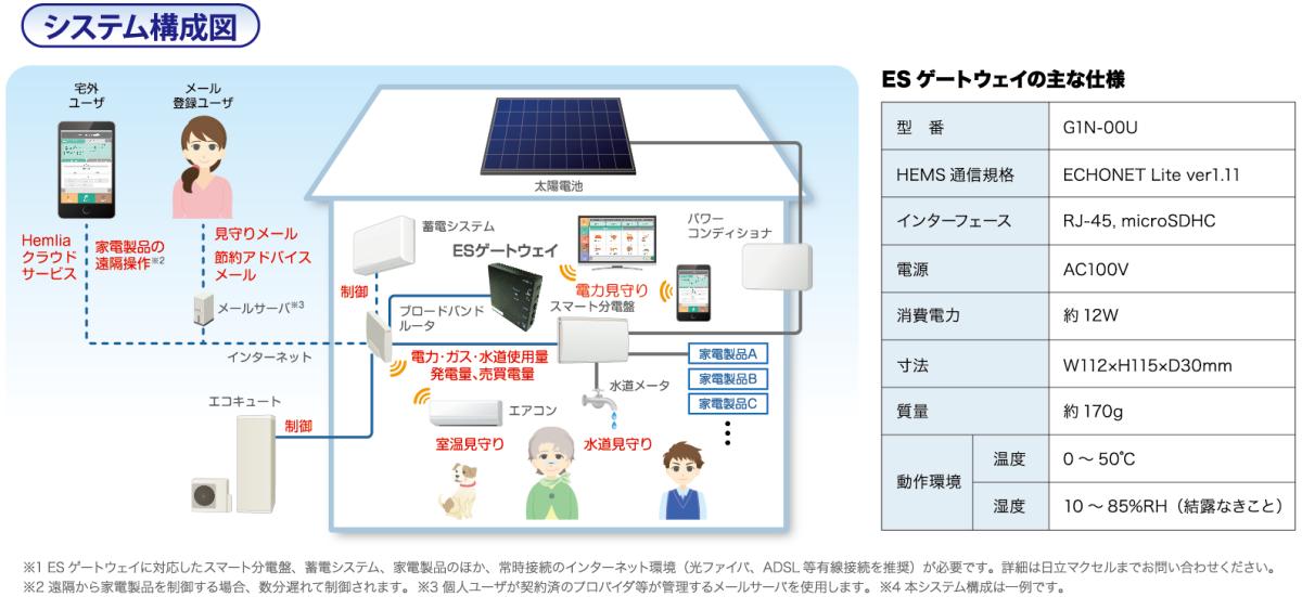 Hemliaシステム構成図